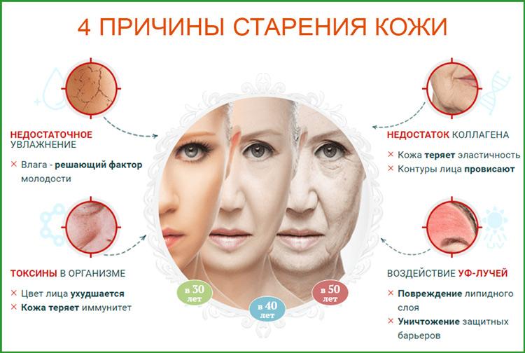 Старение кожи: причины