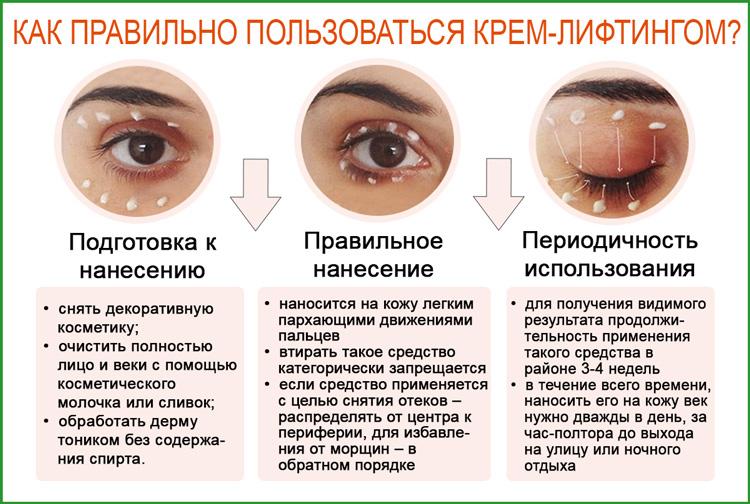Крем лифтинг для лица: инструкция по применению