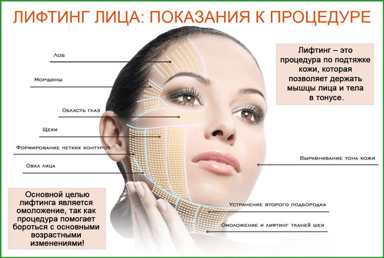 Когда можно проводить процедуру лифтинга лица?