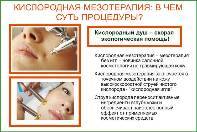 Кислородная мезотерапия: общая информация