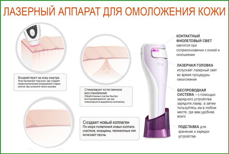 Аппарат для омоложения лица в домашних условиях