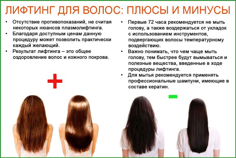 Плюсы и минусы лифтинга для волос