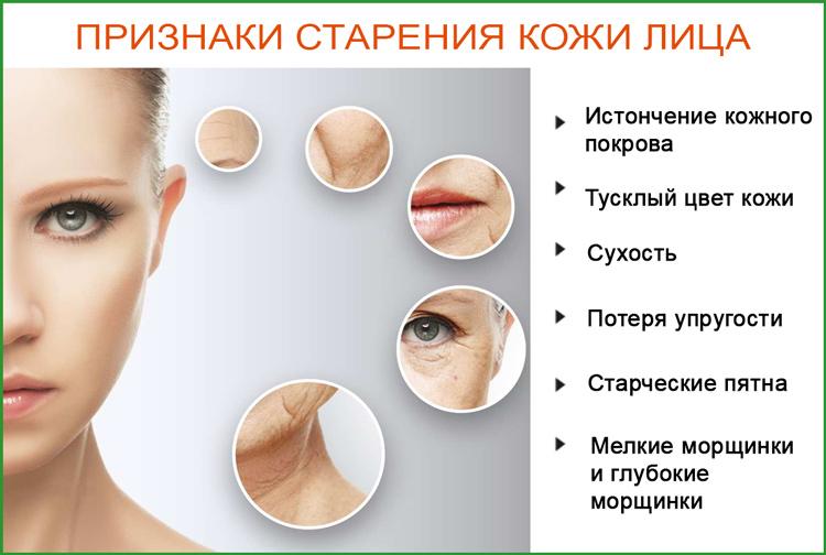 Первые признаки старения кожи женщины