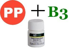 Никотиновая кислота для похудения - как принимать, отзывы