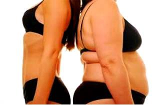 Жиросжигающая диета меню на неделю