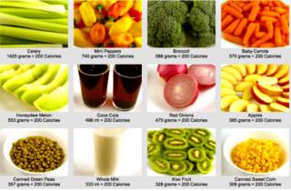 низкие калории диета