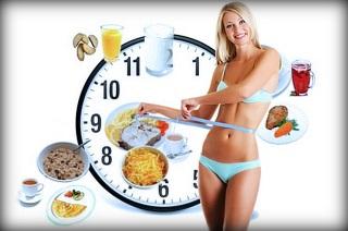 Сбрасываем вес на дробном питании