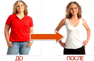 Метод похудения экспресс