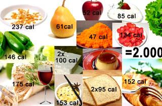 Легкая диета для быстрого похудения для ленивых
