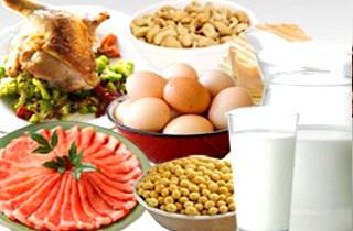 Жиросжигающая диета для похудения