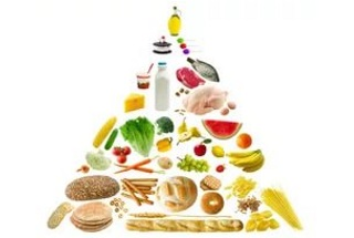 Самые эффективные и простые диеты для похудения в домашних условиях