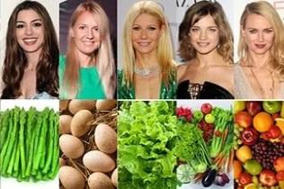Радикальная диета на 14 дней - теряем от 1 до 2 кг ежесуточно